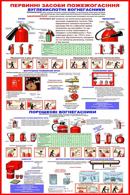 инструкция по пожарной безопасности 2015 скачать для доу - фото 4